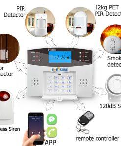 Wired & Wireless GSM Home Burglar Security Alarm System 433MHz 8