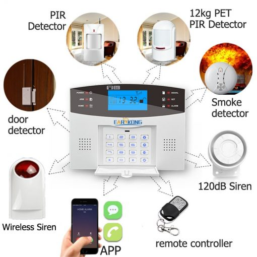 Wired & Wireless GSM Home Burglar Security Alarm System 433MHz 8